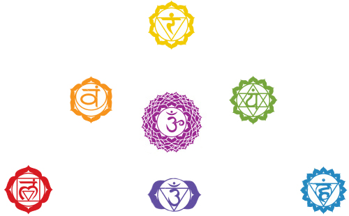 chakras - life energy of human beings